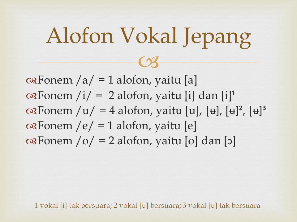 Alofon Vokal Jepang Fonem /a/ = 1 alofon, yaitu [a]